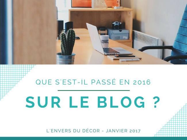 Rendez-vous Blogging
